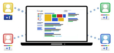 Recomendar páginas web a través de Google +1