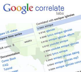 Google Correlate, búsquedas correlativas con un sólo término indicado