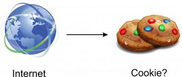 internetcookie