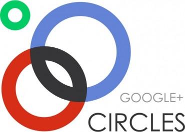 Círculos Google