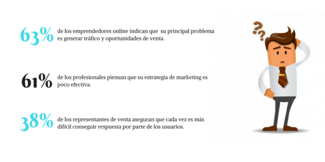 prioridades para tu tienda online -XenonFactory