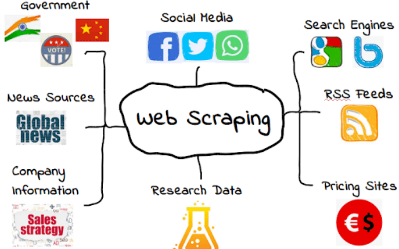 Scraping-tecnica-de-raspado-web-xenonfactory.es