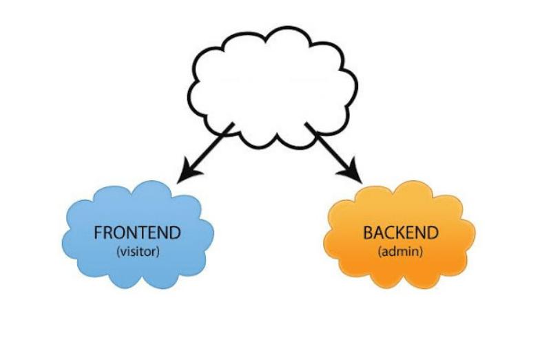 Backen-y-frontend-ventajas-de-ambas-xenonfactory.es